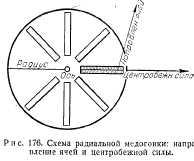 pchelovodstvo-v-1937-65.jpg